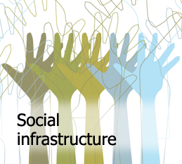 the composition of social infrastructure and Social structure - structure and social organization: the term structure has been applied to human societies since the 19th century before that time, its use was.